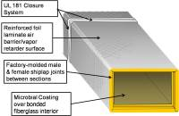 Sealed and Insulated Fiber Board Ducts | Building America ...