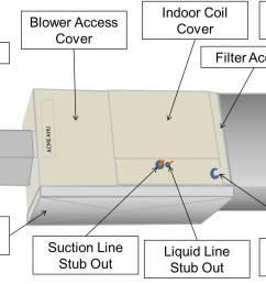 install the filter media box between the return air plenum and the air handler box  [ 1426 x 869 Pixel ]