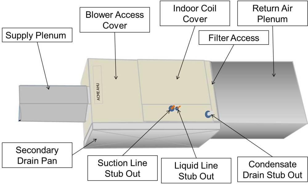 medium resolution of install the filter media box between the return air plenum and the air handler box