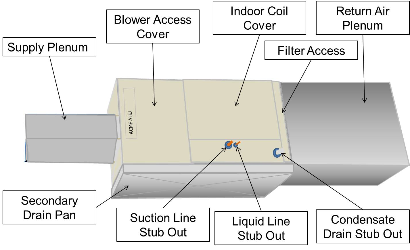 hight resolution of install the filter media box between the return air plenum and the air handler box