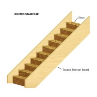 Staircase Walls | Building America Solution Center