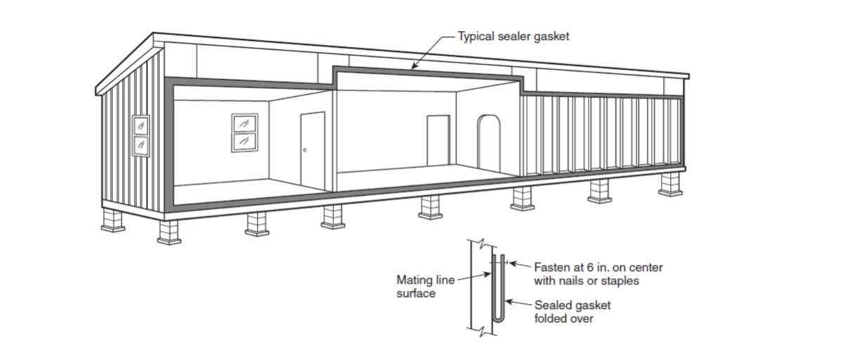 Typical Mobile Home Wall Wiring Diagram : 39 Wiring