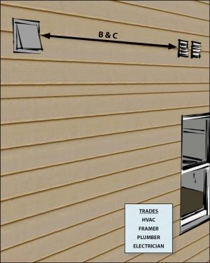 ventilation air inlet locations