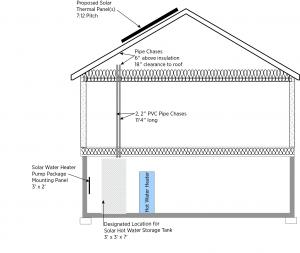 how to draw a system architecture diagram mercury optimax 115 wiring architectural drawings for solar thermal systems building america provide an drawing and riser the homeowner showing planned location future hot water photovoltaic