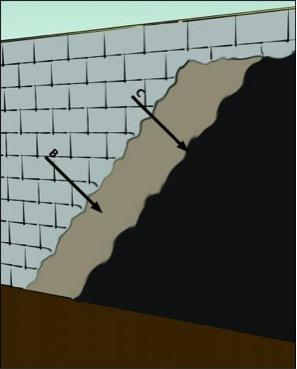 DampProof Exterior Surface of BelowGrade Walls  Building America Solution Center