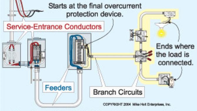 branch circuits  part one  ecm