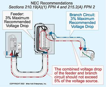don t let voltage drop get your system