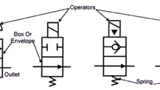 book 2 chapter 8 directional control valves  hydraulics