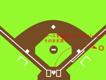 ファウルボール図解3