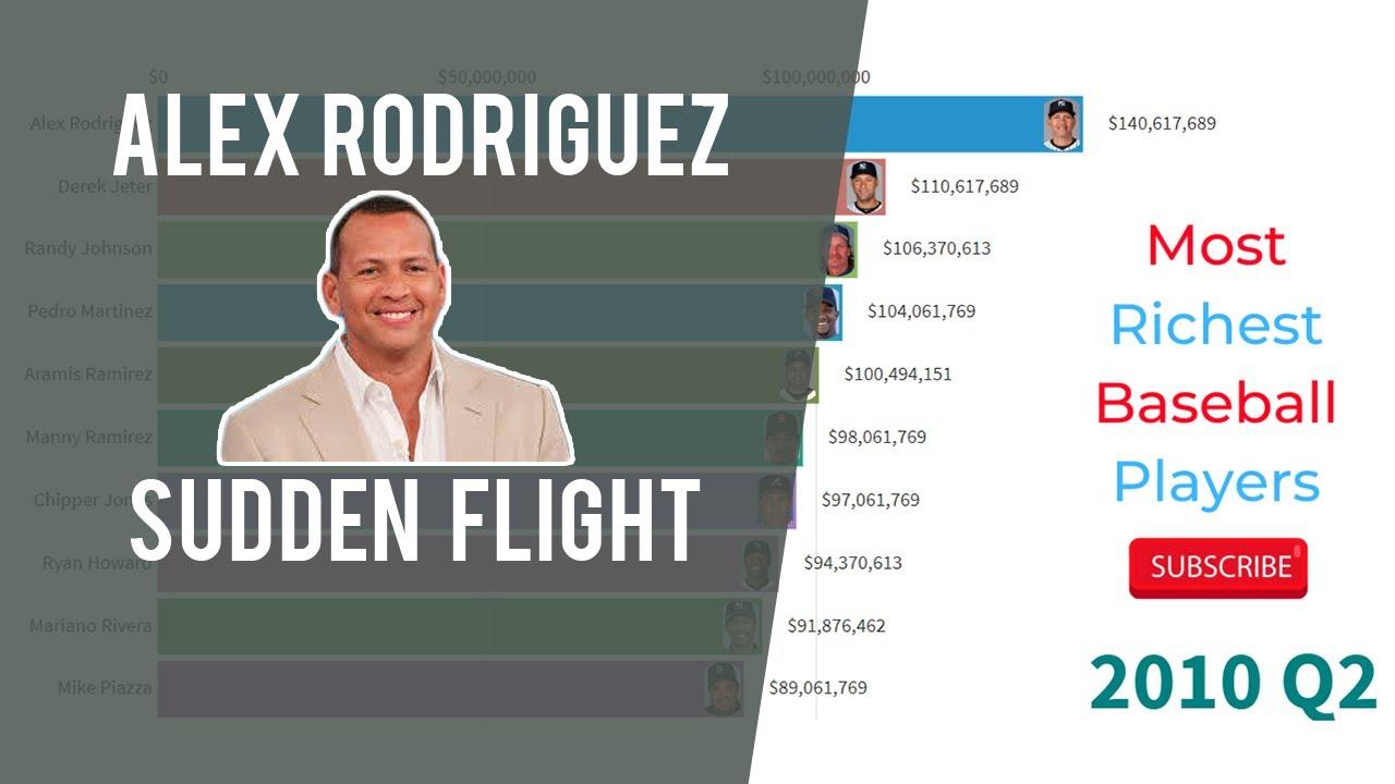 Top 10 Richest Baseball Players 1995 2020 - Top 10 Richest Baseball Players 1995 - 2020