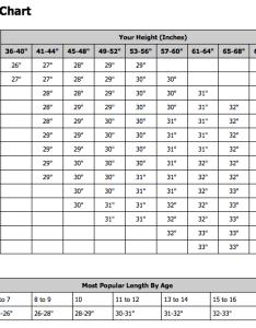 Bat sizing chart also starter baseball and softball gear for beginners rh baseballmomstuff