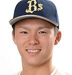 最優秀防御率確定の山本由伸を大矢 松本 岩本が語る 2019.9.29