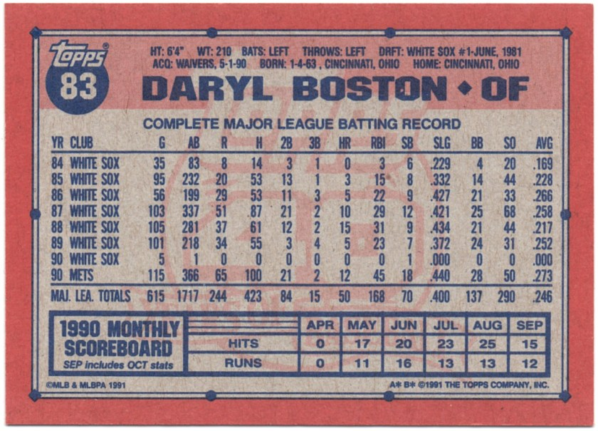 1991 Topps #83 Daryl Boston A* B* on copyright line