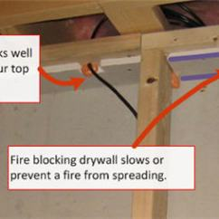 Balloon Framing Diagram Wiring Generator Basement Soffits And How To Build Them