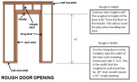 How To Frame For Basement Doors (and other basement door ...