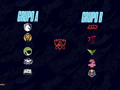 grupos - worlds