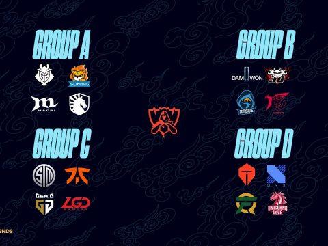 Mundial 2020 - Grupos