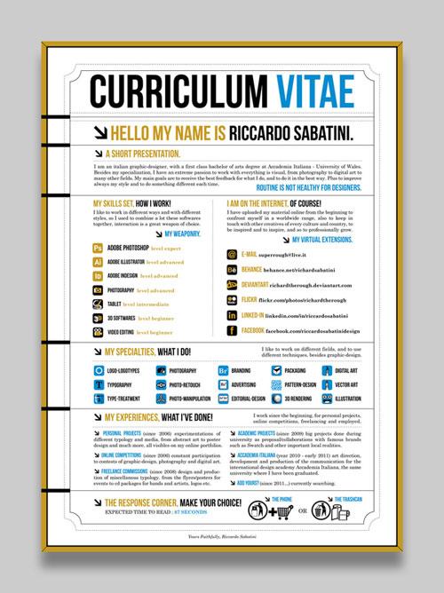 Format Curriculum Vitae Kreatif Card Professional Resumes Sample