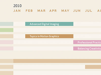 45 Stunning Timeline Designs – Web & Graphic Design On