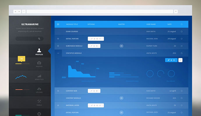 20 Cool Dashboard Designs Web & Graphic Design Bashooka