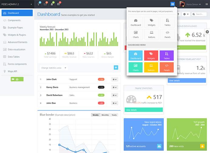 25 Modern Flat Admin Dashboard Templates Web Amp Graphic Design Bashooka