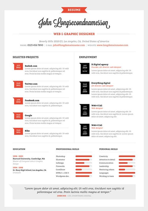 free modern resume templates 2014
