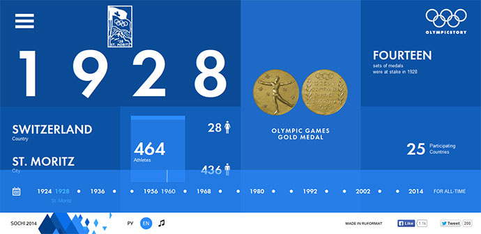 10 Great Examples Of Timeline In Web Design Web