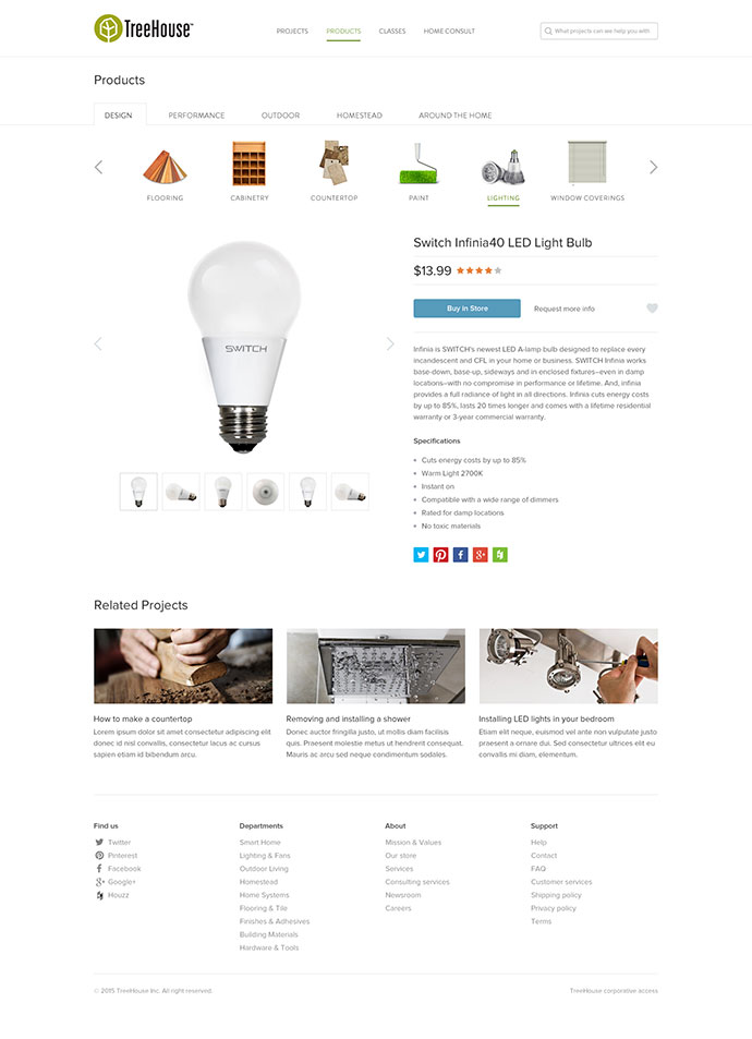 40 Attractive E Commerce Product Page & Card UI Designs