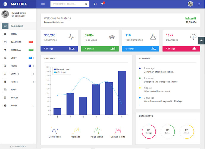 Top 25 AngularJS Admin Design Templates – Bashooka