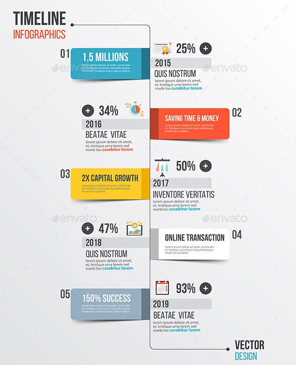 25 Amazing Timeline Infographic Templates | Web & Graphic Design ...