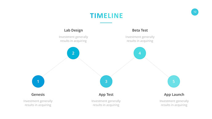 20 Awesome Timeline PowerPoint Templates 2019