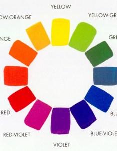 Color wheel also basic art  blog rh basicart  wordpress
