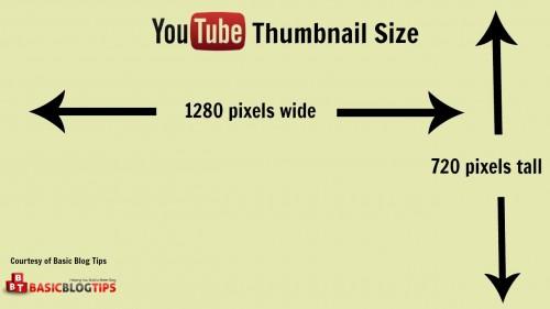YouTube Custom Thumbnail Dimensions