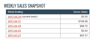Weekly Sales Snapshot from Clickbank