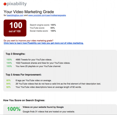 Pixability Online Video Marketing Grader Report