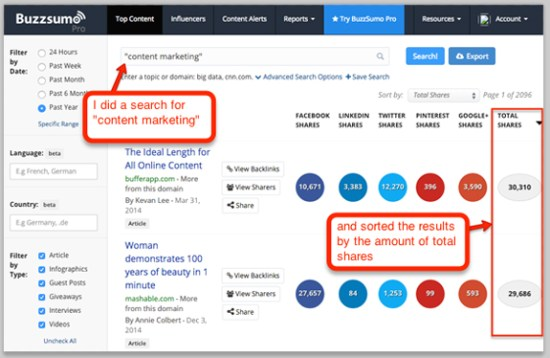 Content Optimization with Buzzsumo