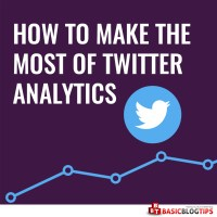 Making The Most of Twitter Analytics To Redefine Your Marketing Strategy