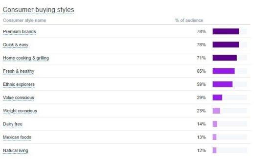 Twitter for Brand Monitoring