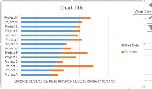 dashboard chart title