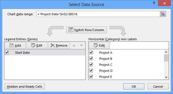 dashboard data source