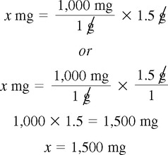 Dosage Calculation Using the Dimensional Analysis Method