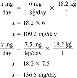 Pediatric and Adult Dosage Calculation Based on Weight