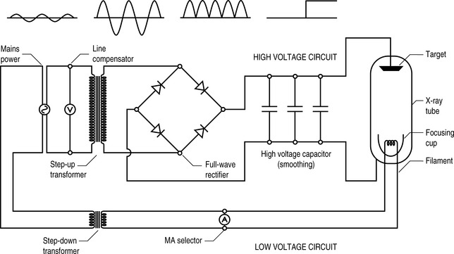 [DIAGRAM] X Ray Circuit Diagram Labeled FULL Version HD