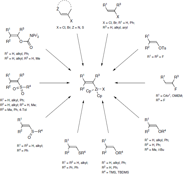 Synthesis And Reactivity Of Heteroatom Substituted