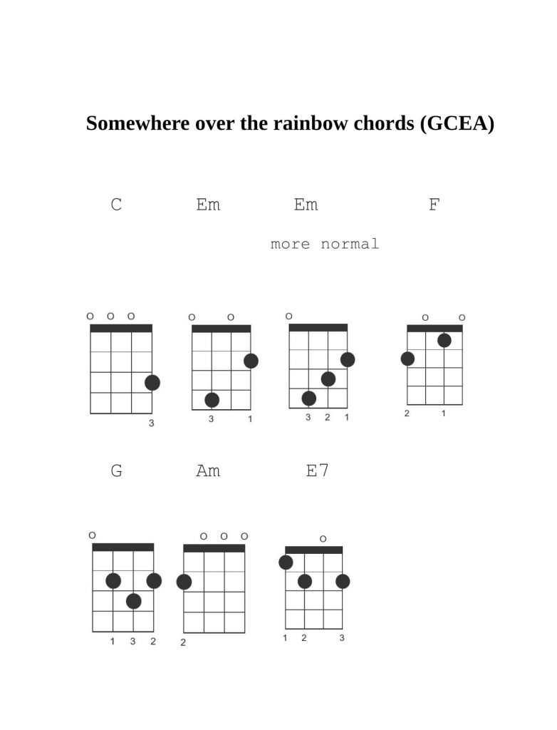 How To Play Over The Rainbow On Ukulele : rainbow, ukulele, Somewhere, Rainbow, Ukulele, Chords, Learn, Popular