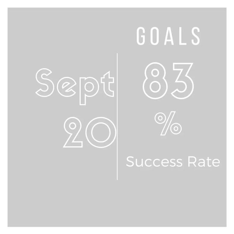 September Goal success rate