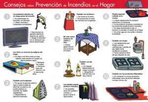Prevencion-incendios-hogar