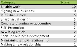wpid-categories-2011-06-2-19-10.png