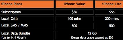M1 iPhone Plan