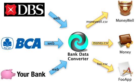 Bank-Data-Converter.png